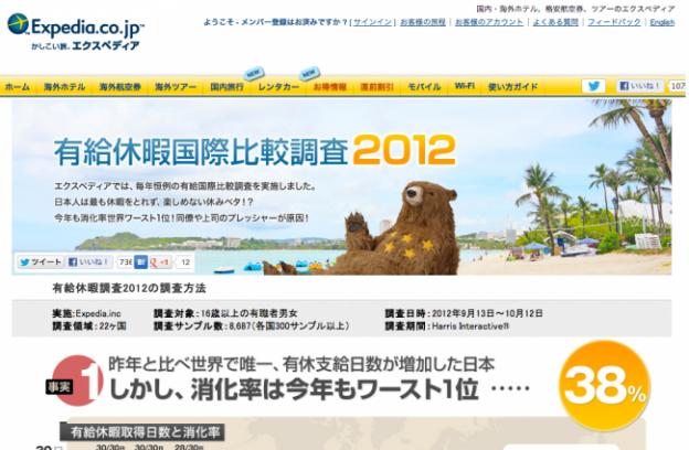 有給休暇調査2012